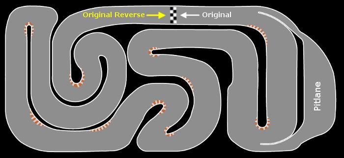 Kartodromo top fuel racing milano arena